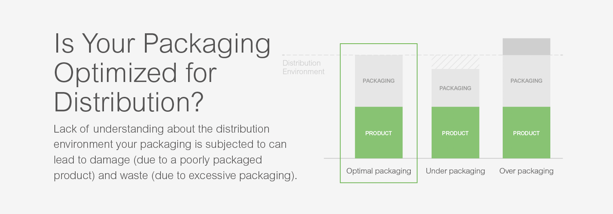 Is Your Packaging Optimized for Distribution.png